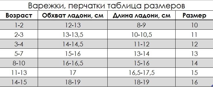 таблица размеров варежки-перчатки.jpg